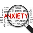 Treating Anxiety With Hypnotherapy